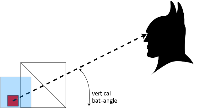 vertical%20bat-angle